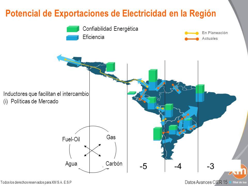Todos los derechos reservados para XM S.A. E.S.P En Planeación Actuales Potencial de Exportaciones de Electricidad en la Región Inductores que facilit