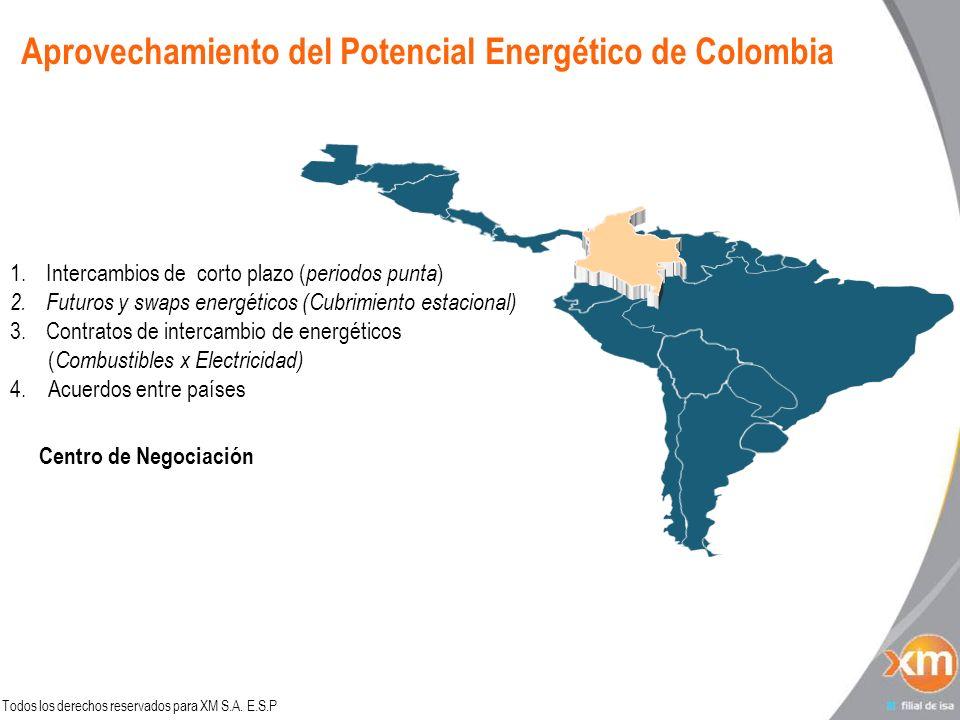 Todos los derechos reservados para XM S.A. E.S.P Aprovechamiento del Potencial Energético de Colombia 1.Intercambios de corto plazo ( periodos punta )