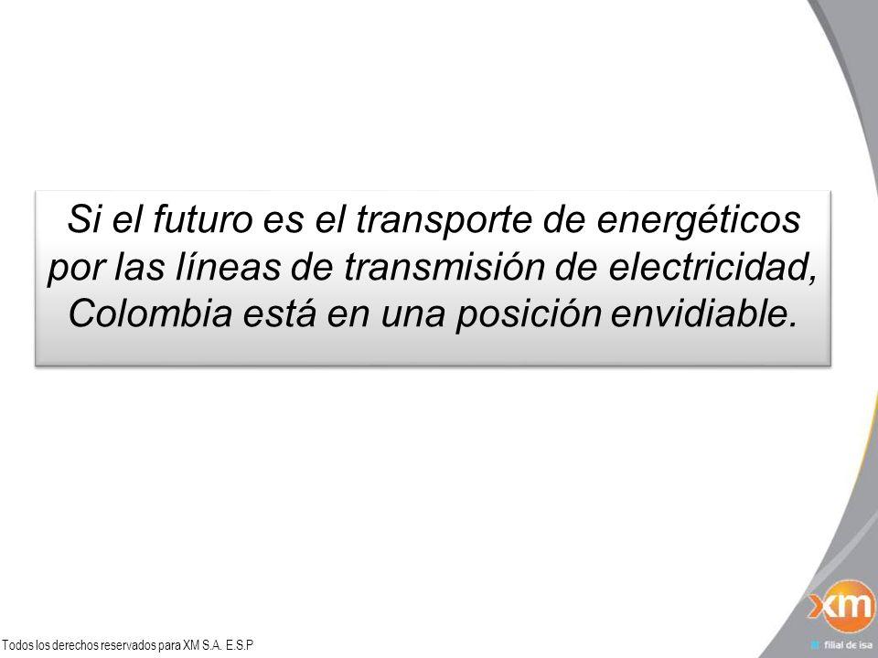 Todos los derechos reservados para XM S.A. E.S.P Si el futuro es el transporte de energéticos por las líneas de transmisión de electricidad, Colombia