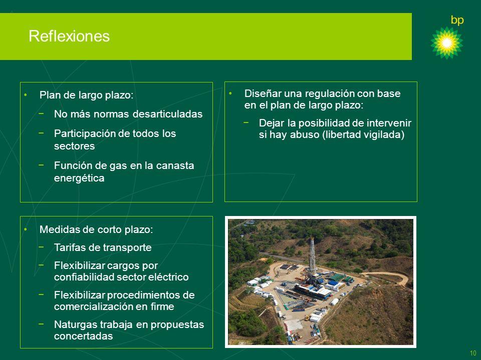 10 Reflexiones Plan de largo plazo: No más normas desarticuladas Participación de todos los sectores Función de gas en la canasta energética Diseñar u
