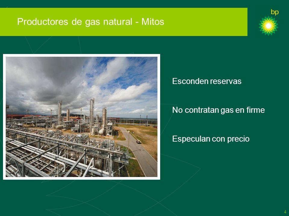 4 Productores de gas natural - Mitos Esconden reservas No contratan gas en firme Especulan con precio
