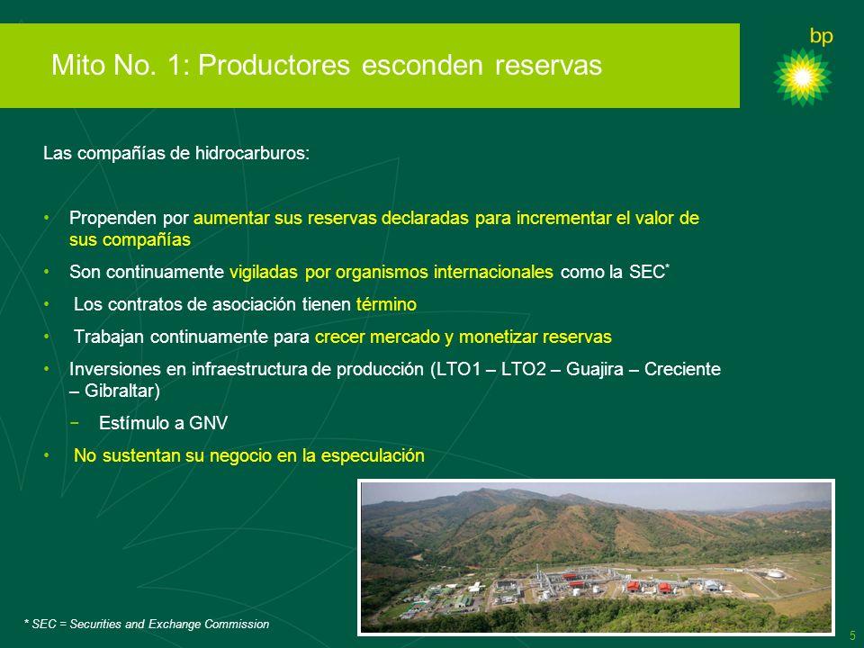 5 Mito No. 1: Productores esconden reservas Las compañías de hidrocarburos: Propenden por aumentar sus reservas declaradas para incrementar el valor d
