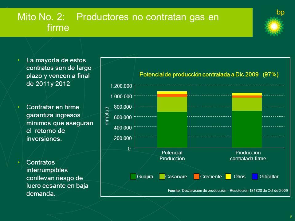 6 Mito No. 2: Productores no contratan gas en firme La mayoría de estos contratos son de largo plazo y vencen a final de 2011y 2012 Contratar en firme