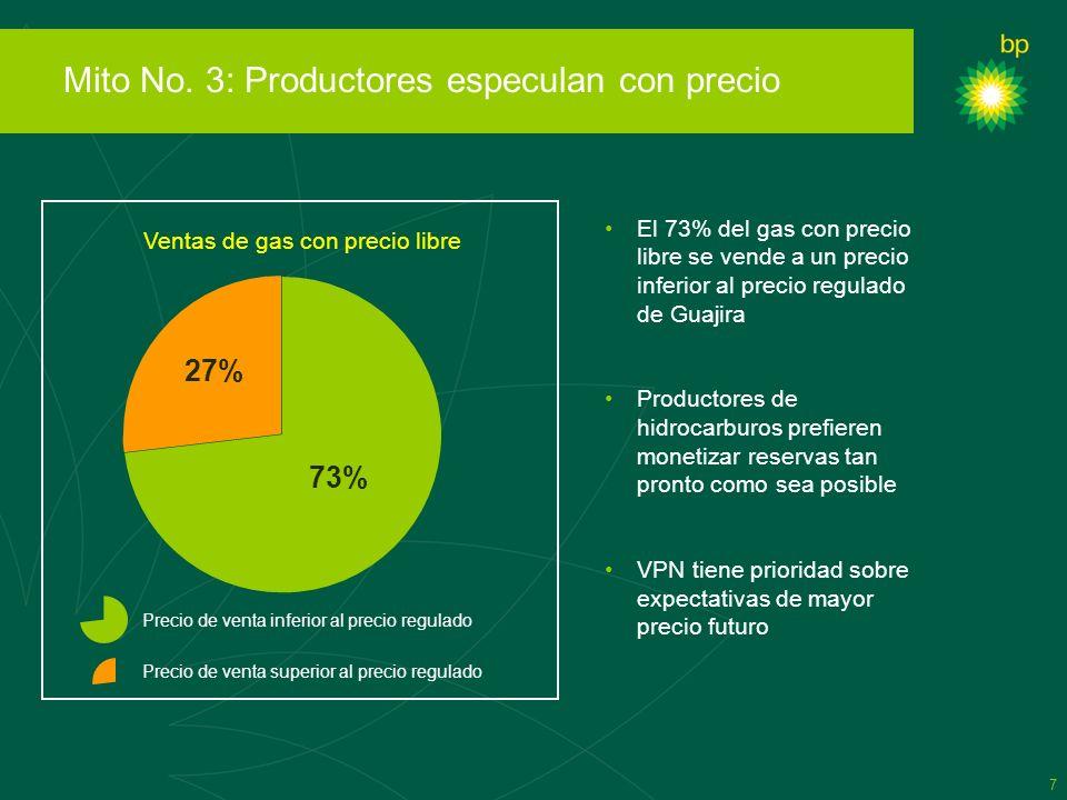 7 Mito No. 3: Productores especulan con precio El 73% del gas con precio libre se vende a un precio inferior al precio regulado de Guajira Productores