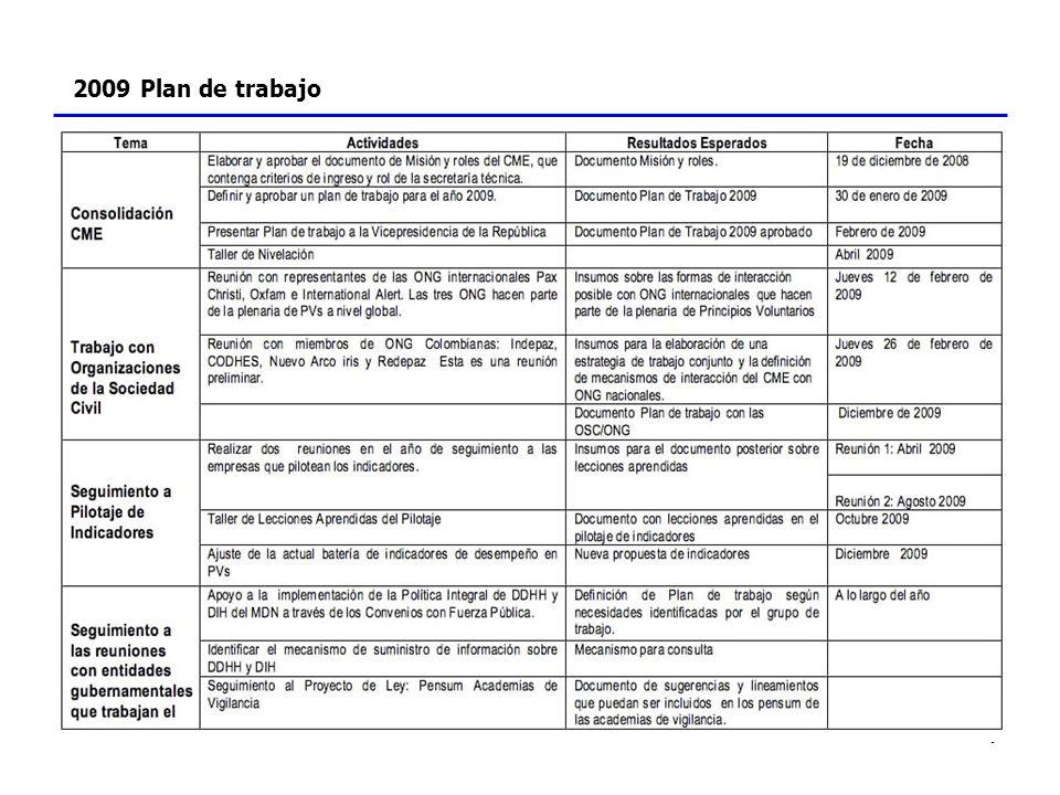 9 2009 Plan de trabajo