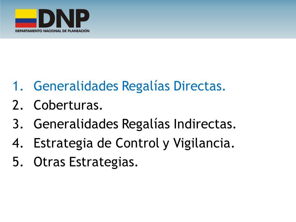 Vigencia 2005 - 2010 POR DEPARTAMENTOS REPORTES A ORGANISMOS DE CONTROL