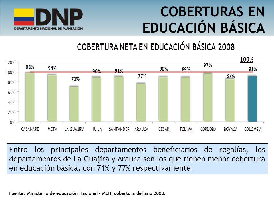 COBERTURAS EN EDUCACIÓN BÁSICA Entre los principales departamentos beneficiarios de regalías, los departamentos de La Guajira y Arauca son los que tie