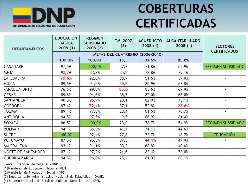 COBERTURAS CERTIFICADAS Fuente: Dirección de Regalías – DNP (1)Ministerio de Educación Nacional-MEN. (2)Ministerio de Protección Social - MPS. (3) Dep