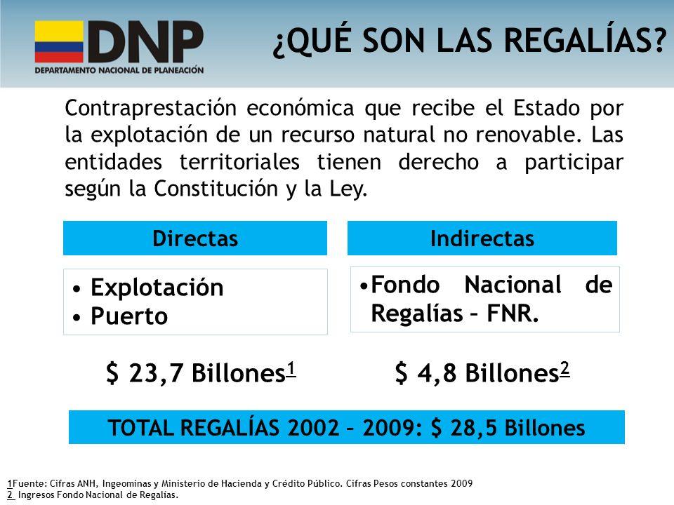 REGALÍAS DIRECTAS POR TIPO DE RECURSO 81% 14% 5% Cifras en MM constantes de 2009 Entre 2002-2009 se giró $23,7 billones* * No incluye impuesto de transporte