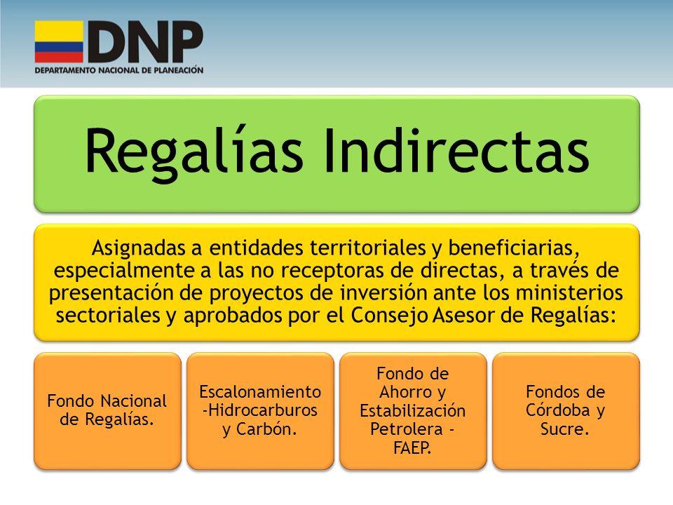 Regalías Indirectas Asignadas a entidades territoriales y beneficiarias, especialmente a las no receptoras de directas, a través de presentación de pr
