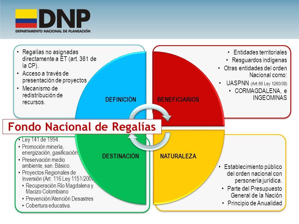 Establecimiento público del orden nacional con personería jurídica. Parte del Presupuesto General de la Nación Principio de Anualidad Ley 141 de 1994.
