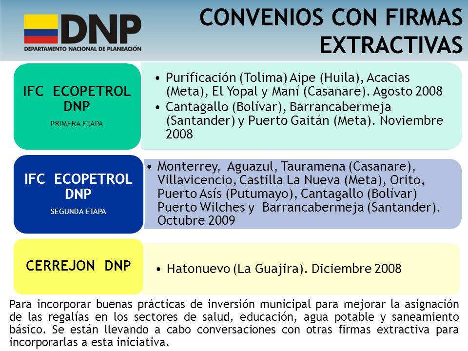 Purificación (Tolima) Aipe (Huila), Acacias (Meta), El Yopal y Maní (Casanare). Agosto 2008 Cantagallo (Bolívar), Barrancabermeja (Santander) y Puerto