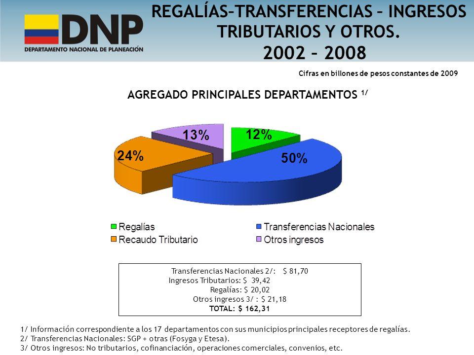 REGALÍAS–TRANSFERENCIAS – INGRESOS TRIBUTARIOS Y OTROS. 2002 – 2008 1/ Información correspondiente a los 17 departamentos con sus municipios principal