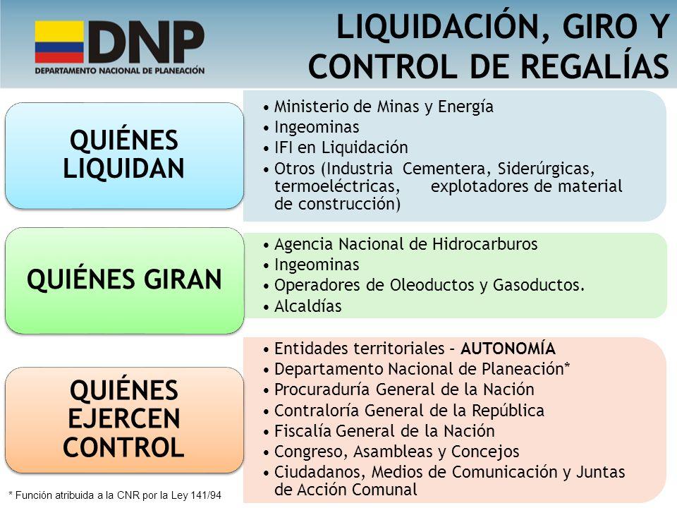 Ministerio de Minas y Energía Ingeominas IFI en Liquidación Otros (Industria Cementera, Siderúrgicas, termoeléctricas, explotadores de material de con