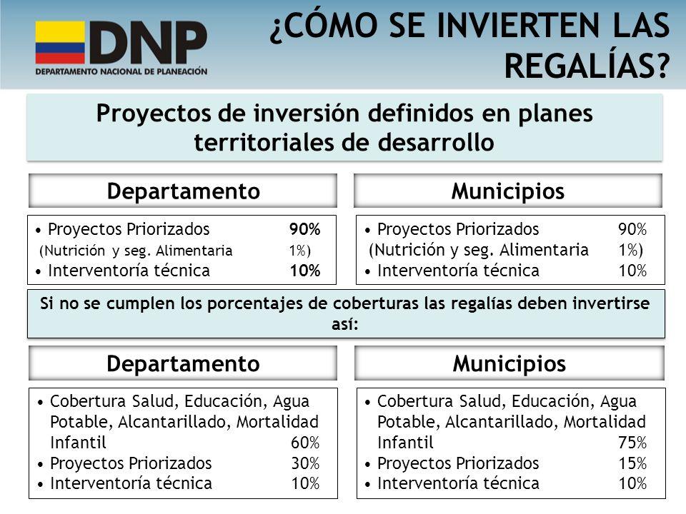 ¿CÓMO SE INVIERTEN LAS REGALÍAS? Proyectos de inversión definidos en planes territoriales de desarrollo Si no se cumplen los porcentajes de coberturas