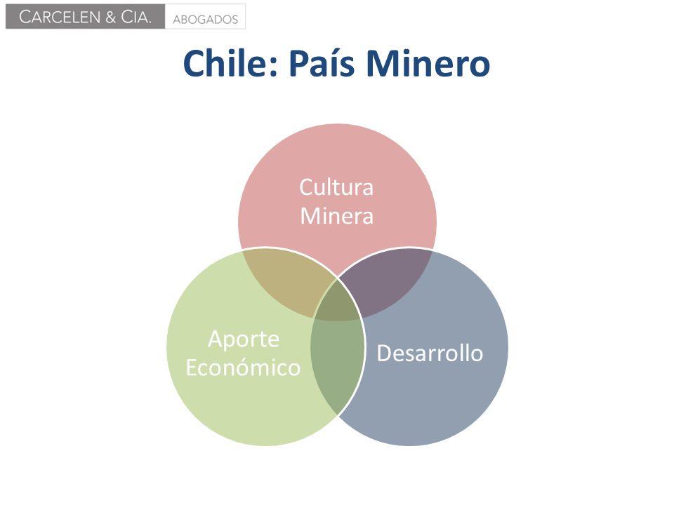 Chile: País Minero Cultura Minera Desarrollo Aporte Económico
