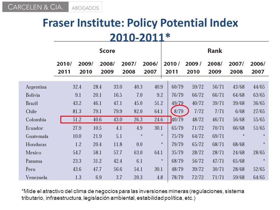 Fraser Institute: Policy Potential Index 2010-2011* *Mide el atractivo del clima de negocios para las inversiones mineras (regulaciones, sistema tribu