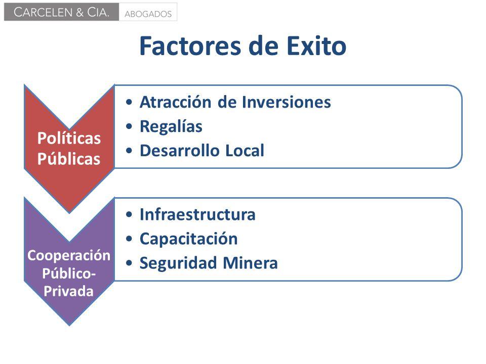 Factores de Exito Políticas Públicas Atracción de Inversiones Regalías Desarrollo Local Cooperación Público- Privada Infraestructura Capacitación Segu