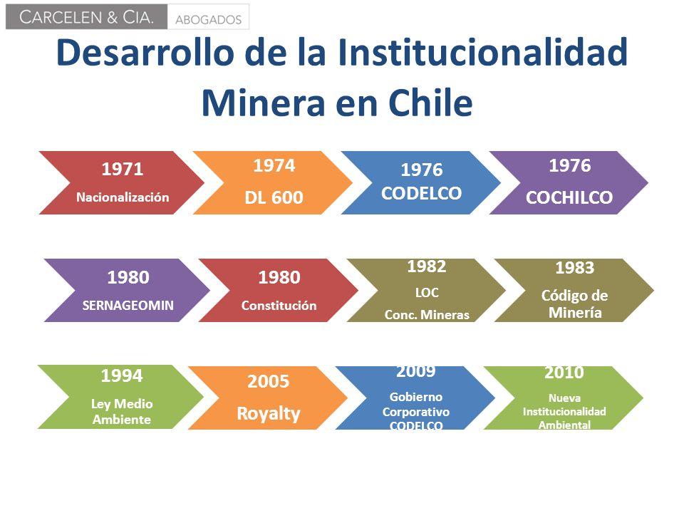 Desarrollo de la Institucionalidad Minera en Chile 1971 Nacionalización 1974 DL 600 1976 CODELCO 1976 COCHILCO 1980 SERNAGEOMIN 1980 Constitución 1982