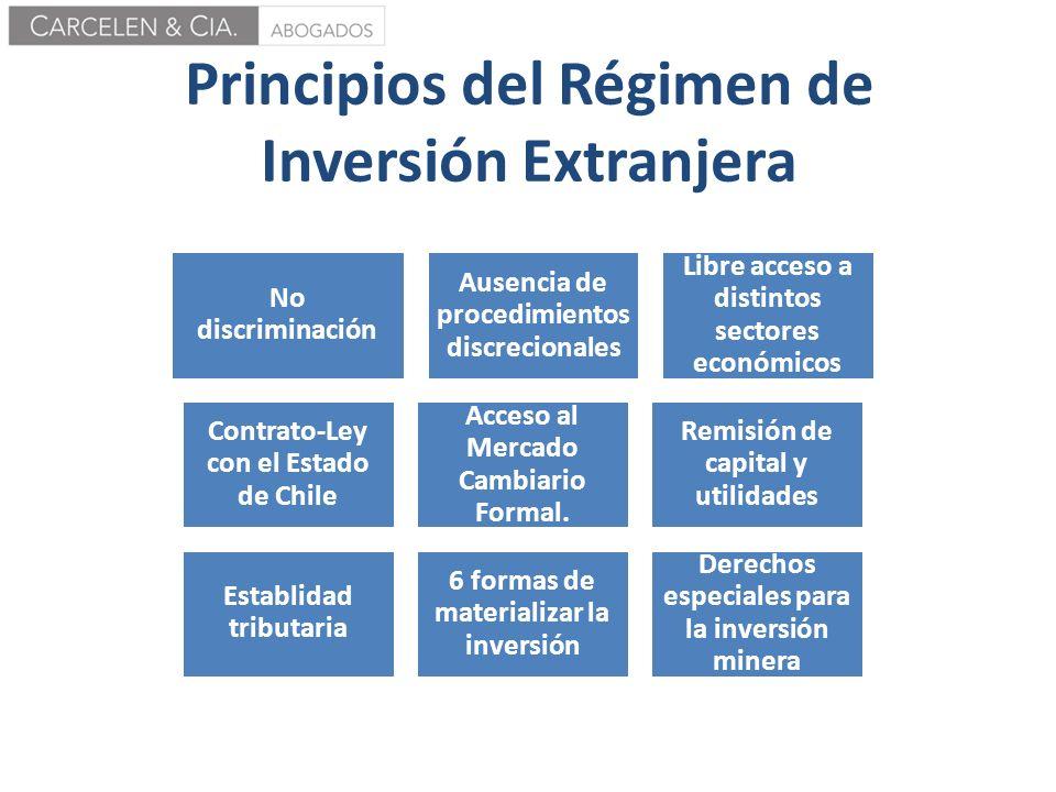 Principios del Régimen de Inversión Extranjera No discriminación Ausencia de procedimientos discrecionales Libre acceso a distintos sectores económico