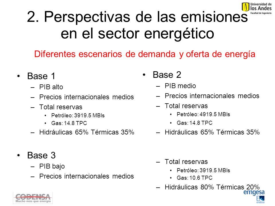 2. Perspectivas de las emisiones en el sector energético Base 1 –PIB alto –Precios internacionales medios –Total reservas Petróleo: 3919.5 MBls Gas: 1