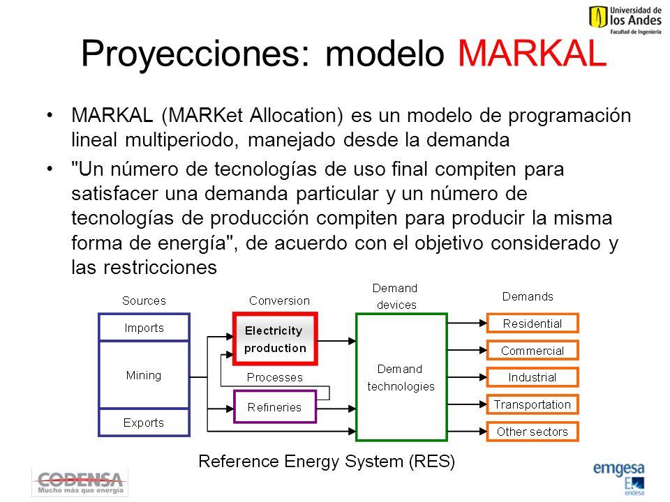 Proyecciones: modelo MARKAL MARKAL (MARKet Allocation) es un modelo de programación lineal multiperiodo, manejado desde la demanda Un número de tecnologías de uso final compiten para satisfacer una demanda particular y un número de tecnologías de producción compiten para producir la misma forma de energía , de acuerdo con el objetivo considerado y las restricciones