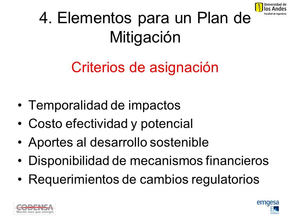 4. Elementos para un Plan de Mitigación Criterios de asignación Temporalidad de impactos Costo efectividad y potencial Aportes al desarrollo sostenibl