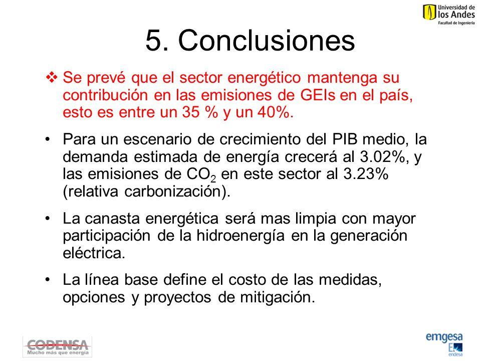 5. Conclusiones Se prevé que el sector energético mantenga su contribución en las emisiones de GEIs en el país, esto es entre un 35 % y un 40%. Para u