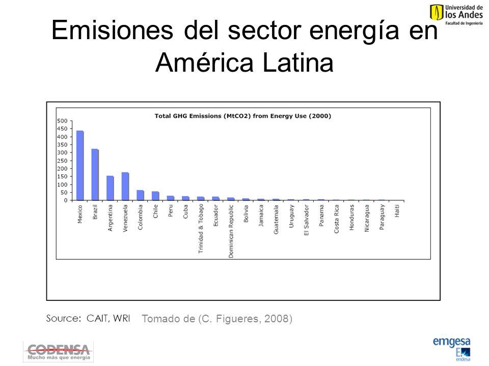 Emisiones del sector energía en América Latina Tomado de (C. Figueres, 2008)