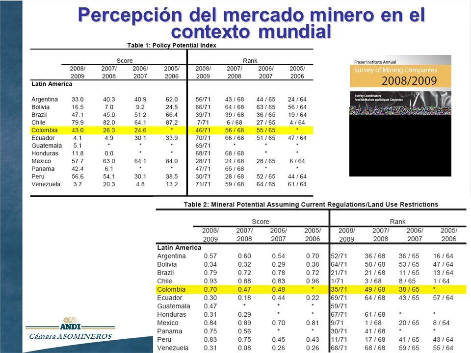 Percepción del mercado minero en el contexto mundial Cámara ASOMINEROS