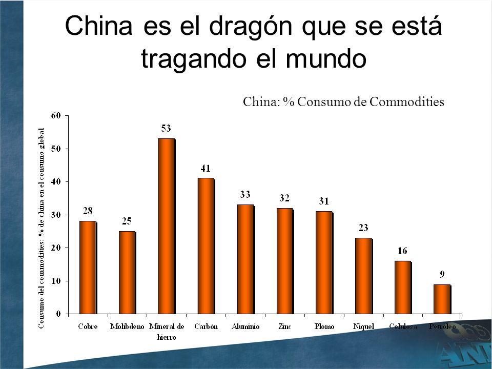 China ha dominado el crecimiento de la demanda global de metales 2000-2008