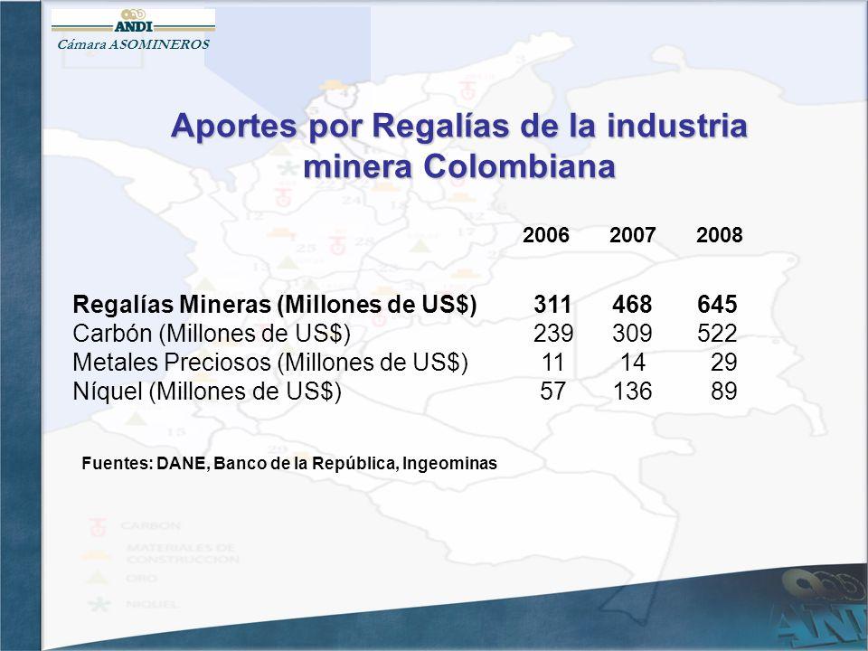 Aportes por Regalías de la industria minera Colombiana Regalías Mineras (Millones de US$)311468645 Carbón (Millones de US$)239309522 Metales Preciosos
