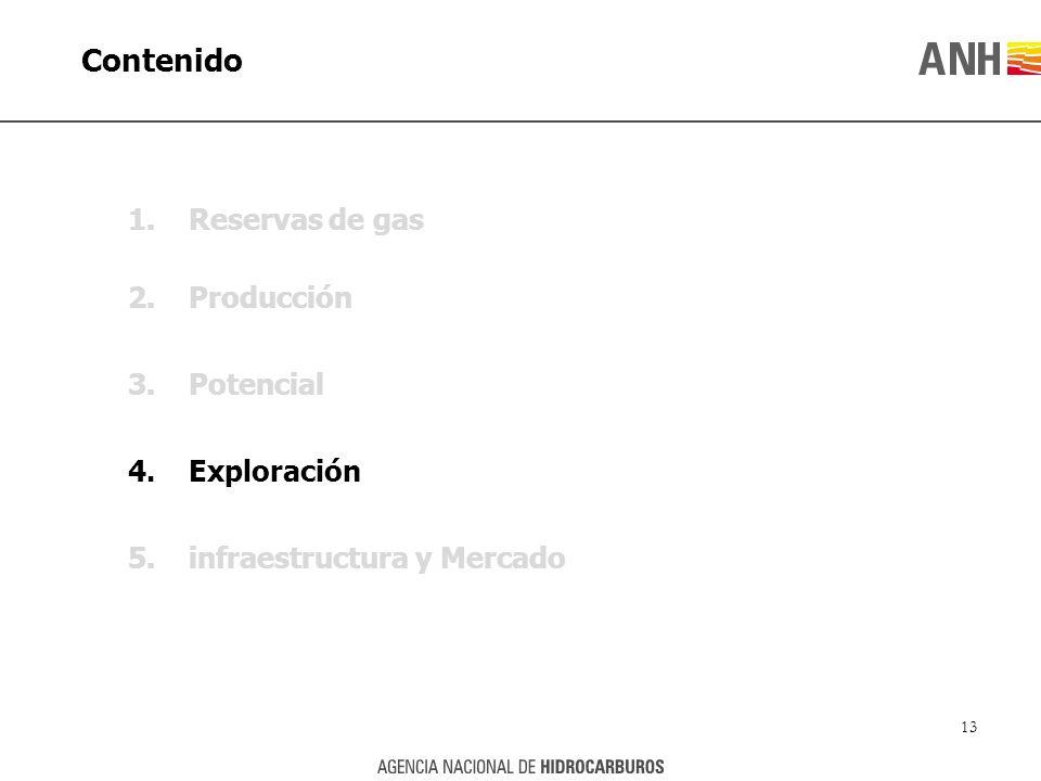 Contenido 1.Reservas de gas 2.Producción 3.Potencial 4.Exploración 5.infraestructura y Mercado 13