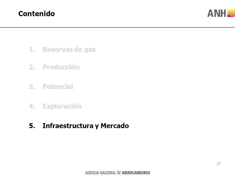 Contenido 1.Reservas de gas 2.Producción 3.Potencial 4.Exploración 5.Infraestructura y Mercado 17
