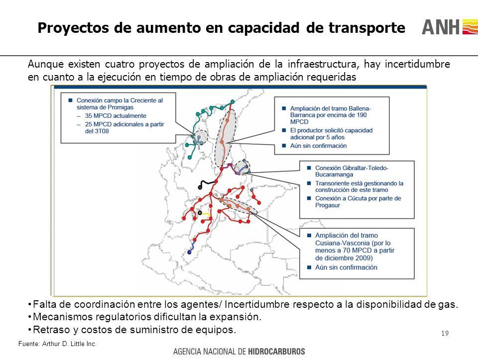 Proyectos de aumento en capacidad de transporte Aunque existen cuatro proyectos de ampliación de la infraestructura, hay incertidumbre en cuanto a la