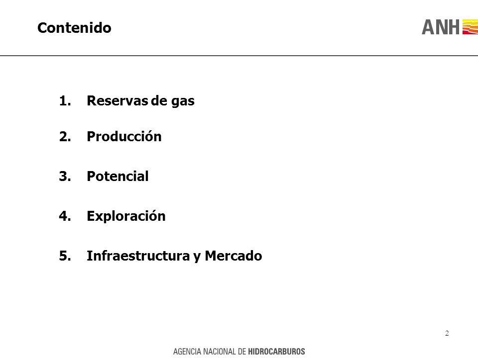 Contenido 1.Reservas de gas 2.Producción 3.Potencial 4.Exploración 5.Infraestructura y Mercado 2