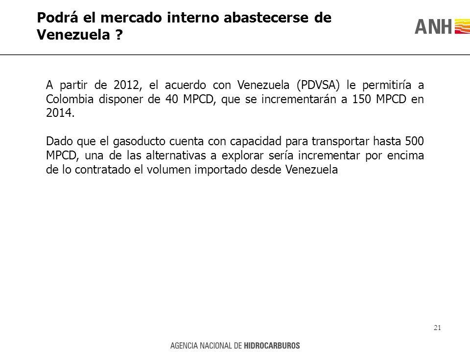 A partir de 2012, el acuerdo con Venezuela (PDVSA) le permitiría a Colombia disponer de 40 MPCD, que se incrementarán a 150 MPCD en 2014. Dado que el