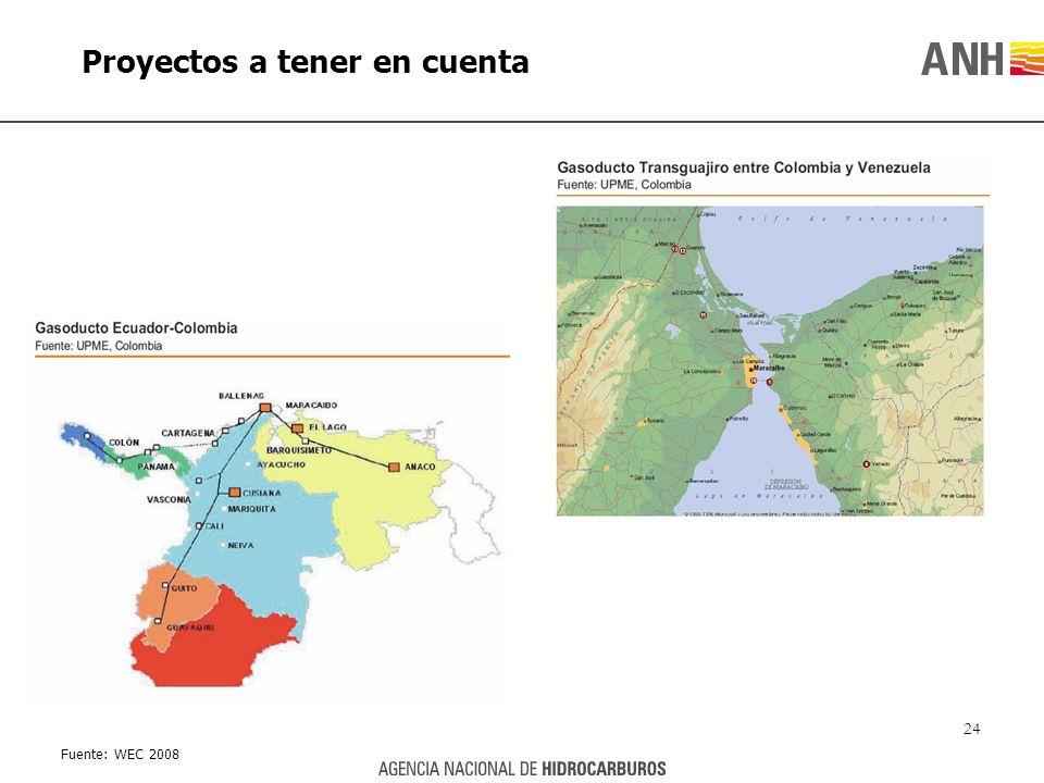 Proyectos a tener en cuenta 24 Fuente: WEC 2008