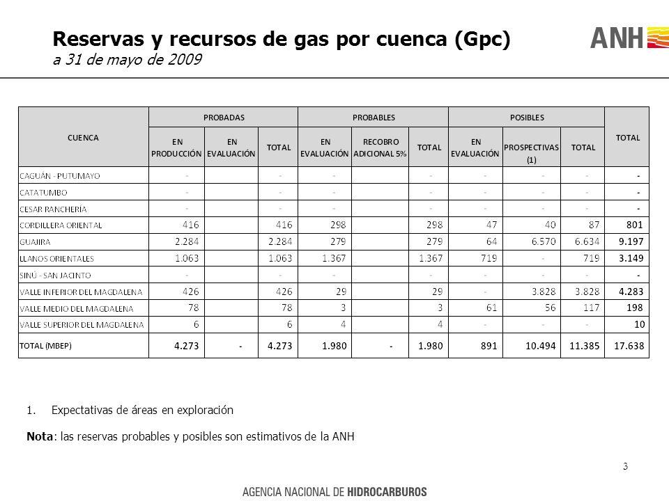 Reservas y recursos de gas por cuenca (Gpc) a 31 de mayo de 2009 3 1.Expectativas de áreas en exploración Nota: las reservas probables y posibles son