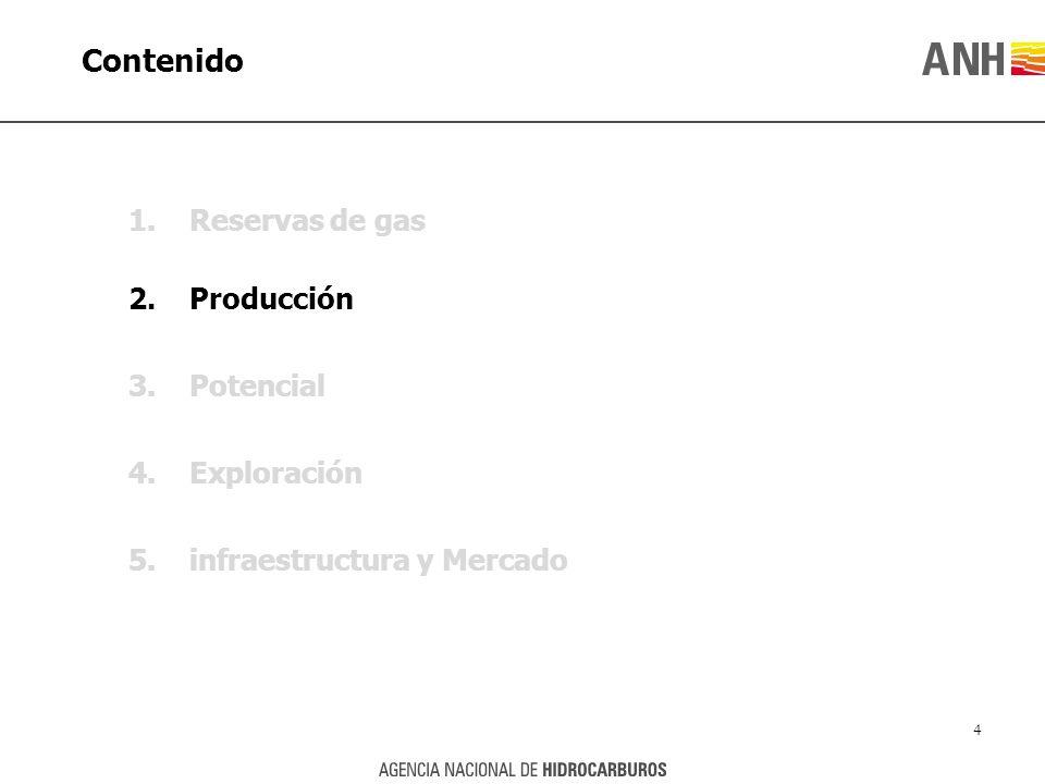 Contenido 1.Reservas de gas 2.Producción 3.Potencial 4.Exploración 5.infraestructura y Mercado 4