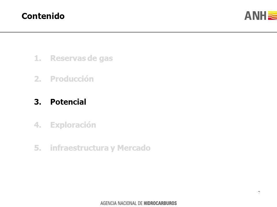 Contenido 1.Reservas de gas 2.Producción 3.Potencial 4.Exploración 5.infraestructura y Mercado 7