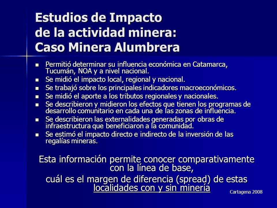 Permitió determinar su influencia económica en Catamarca, Tucumán, NOA y a nivel nacional. Permitió determinar su influencia económica en Catamarca, T