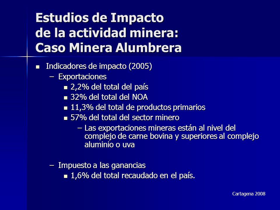 Indicadores de impacto (2005) Indicadores de impacto (2005) –Exportaciones 2,2% del total del país 2,2% del total del país 32% del total del NOA 32% del total del NOA 11,3% del total de productos primarios 11,3% del total de productos primarios 57% del total del sector minero 57% del total del sector minero –Las exportaciones mineras están al nivel del complejo de carne bovina y superiores al complejo aluminio o uva –Impuesto a las ganancias 1,6% del total recaudado en el país.