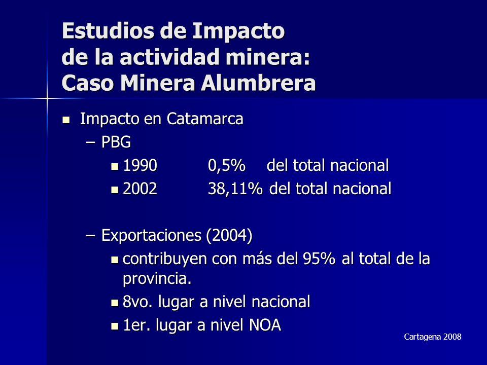 Impacto en Catamarca Impacto en Catamarca –PBG 1990 0,5% del total nacional 1990 0,5% del total nacional 200238,11% del total nacional 200238,11% del total nacional –Exportaciones (2004) contribuyen con más del 95% al total de la provincia.