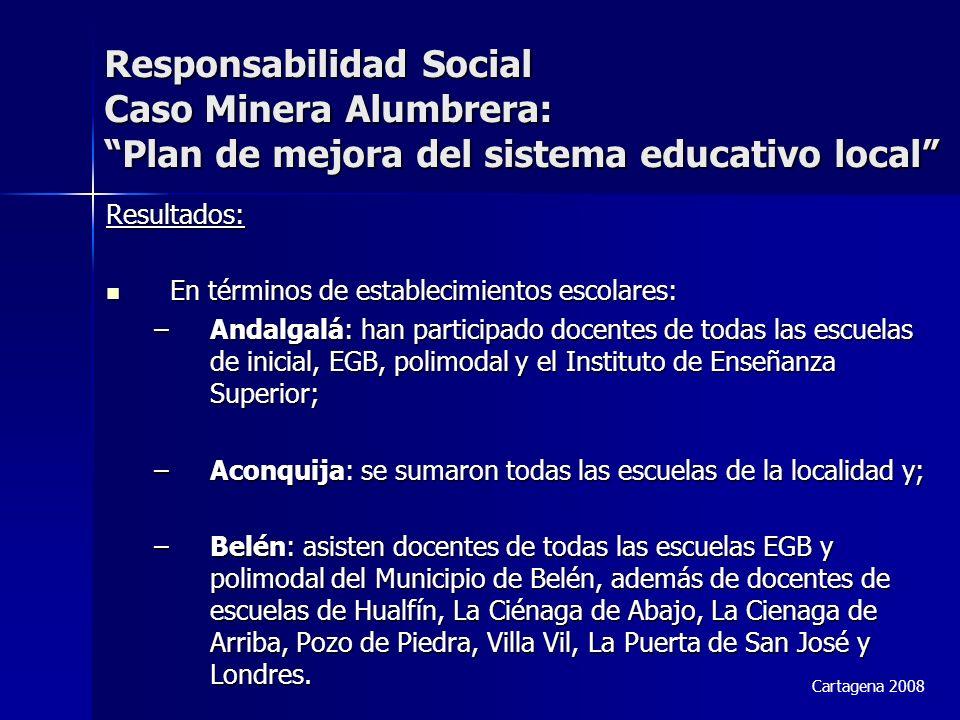 Responsabilidad Social Caso Minera Alumbrera: Plan de mejora del sistema educativo local Resultados: En términos de establecimientos escolares: En tér