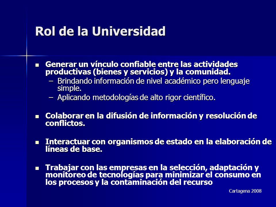 Rol de la Universidad Generar un vínculo confiable entre las actividades productivas (bienes y servicios) y la comunidad. Generar un vínculo confiable