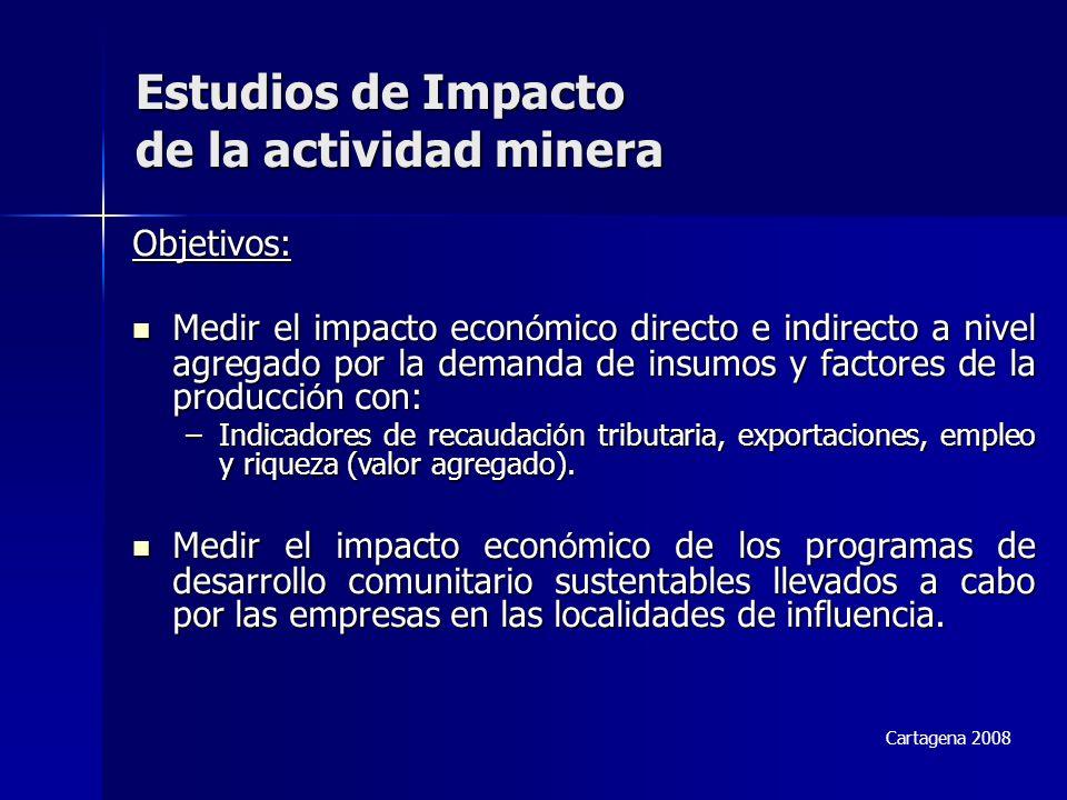 Objetivos: Medir el impacto econ ó mico directo e indirecto a nivel agregado por la demanda de insumos y factores de la producci ó n con: Medir el imp