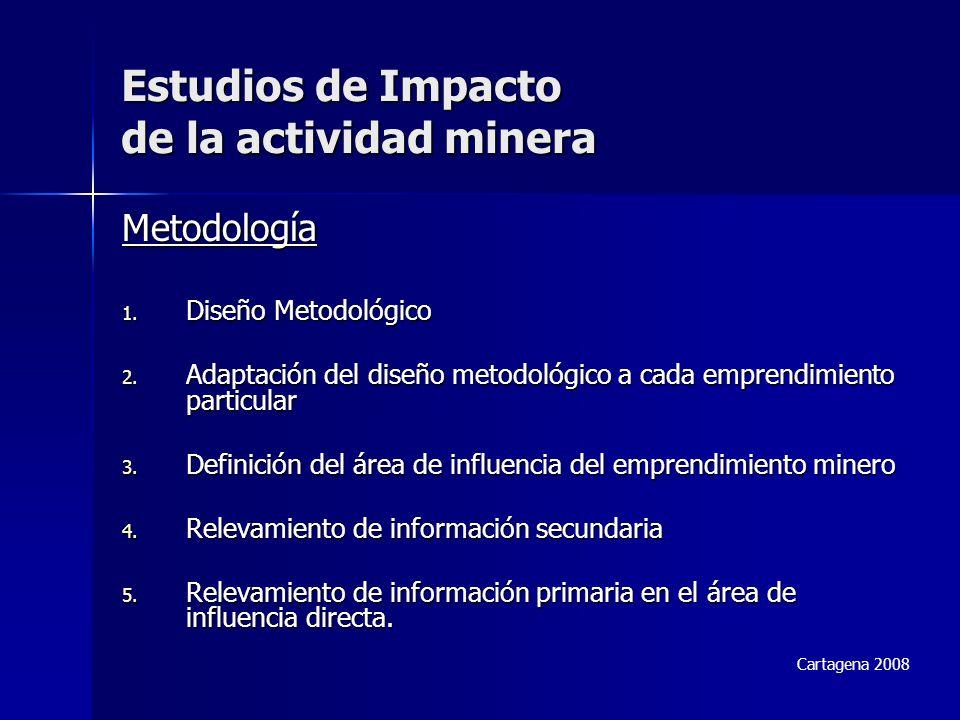 Metodología 1. Diseño Metodológico 2. Adaptación del diseño metodológico a cada emprendimiento particular 3. Definición del área de influencia del emp