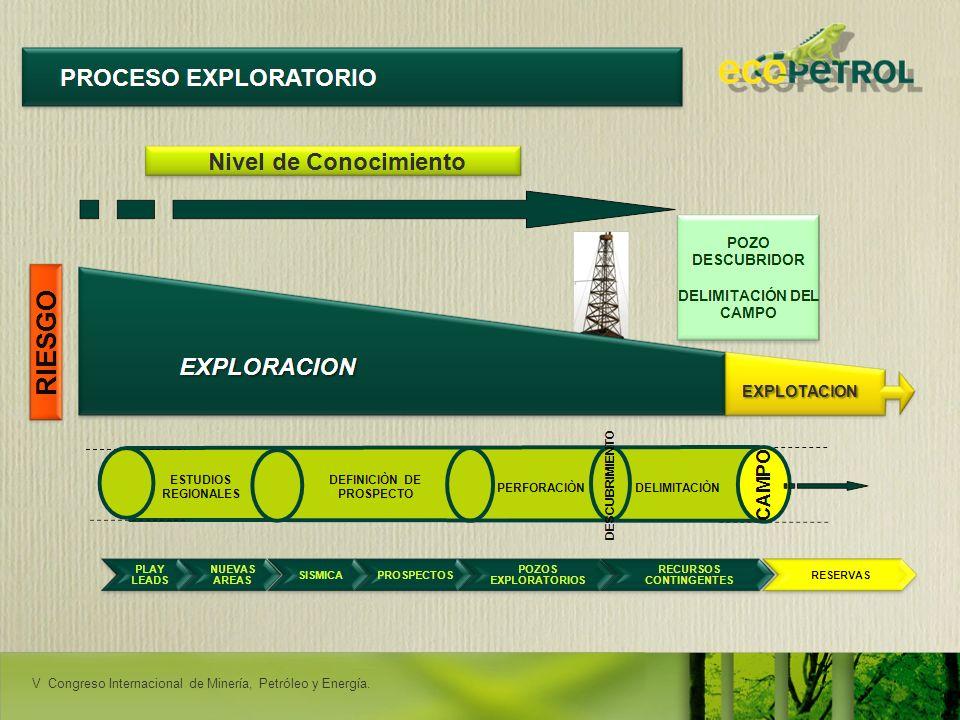 LACPEC 2009 11 V Congreso Internacional de Minería, Petróleo y Energía.