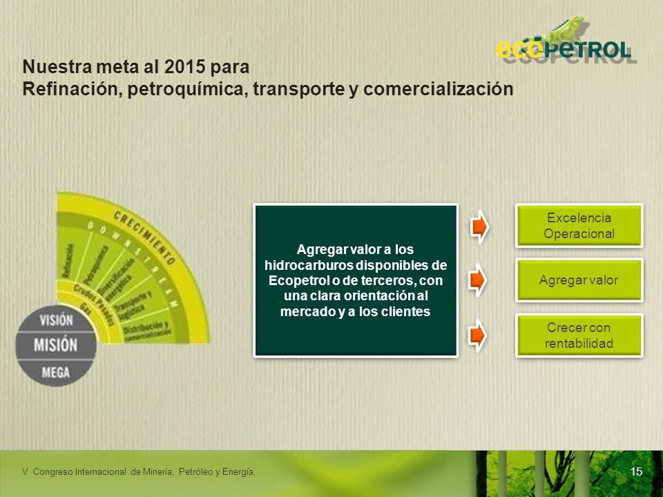 LACPEC 2009 Agregar valor Crecer con rentabilidad Excelencia Operacional Agregar valor a los hidrocarburos disponibles de Ecopetrol o de terceros, con